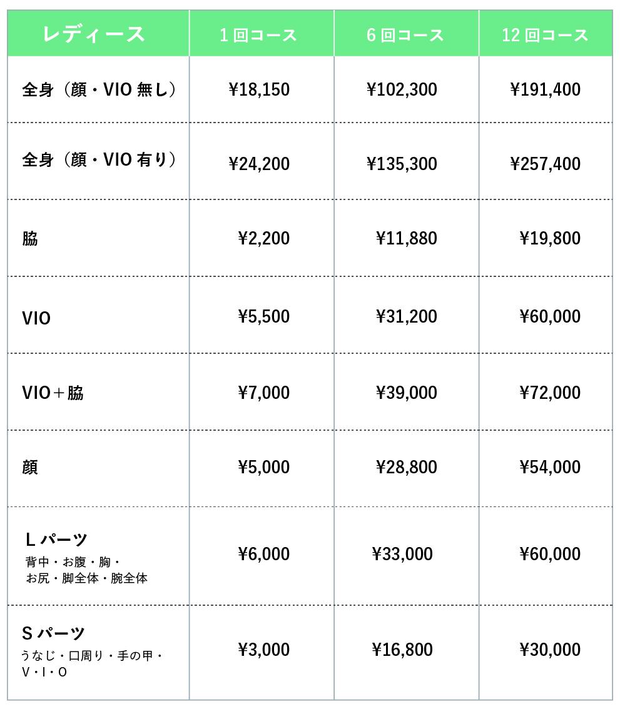 全身脱毛12回コース8万円オフ! 通常350,000円が270,000円